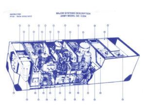 ジョンタイター、タイムマシン、設計図、資料